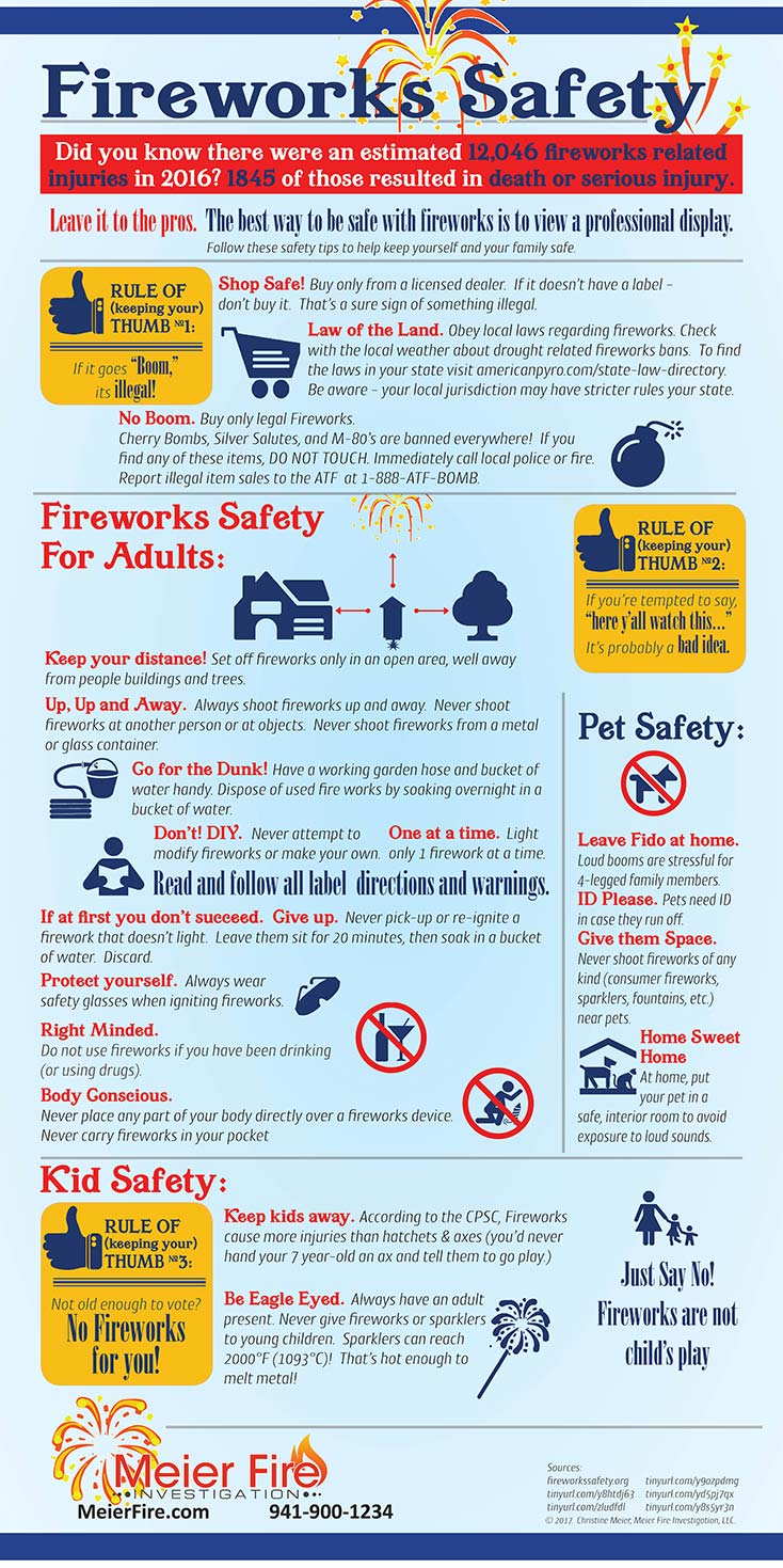 Full Fireworks Safety Infographic from Meier Fire Invesigation.