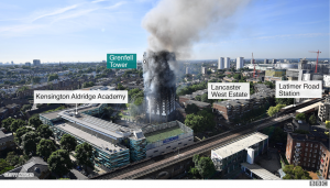 Image of Grenfell Tower relative to other buildings in the area.